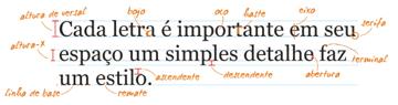 Exemplificação tipográfica.