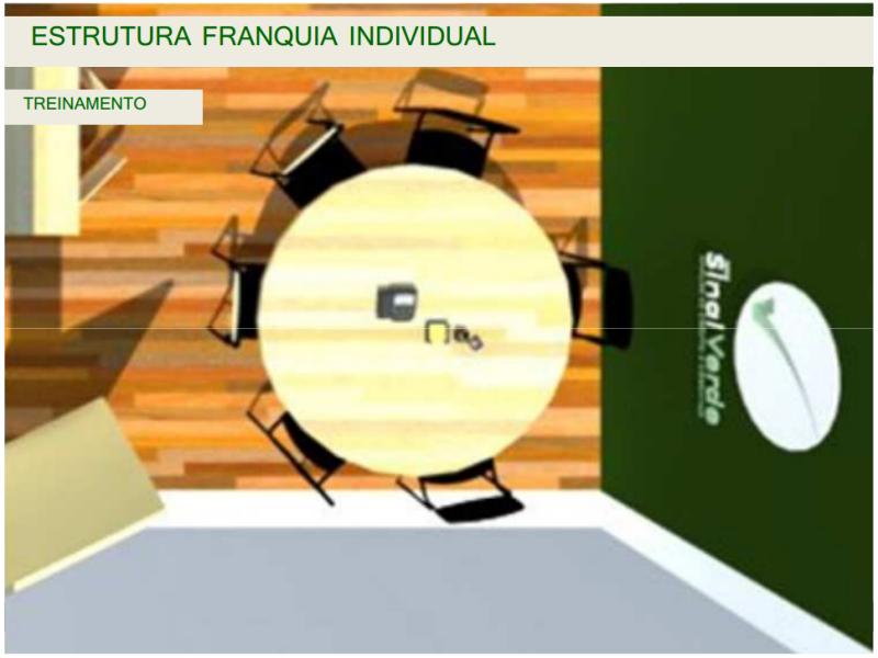 Modelo da estrutura física da empresa 02