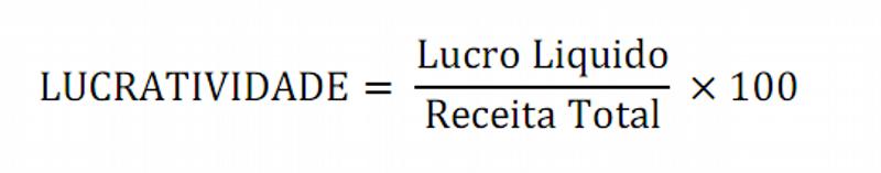 Fórmula da lucratividade