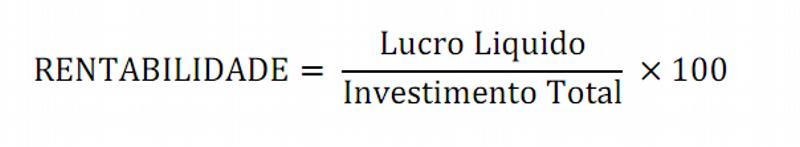 Fórmula da Rentabilidade
