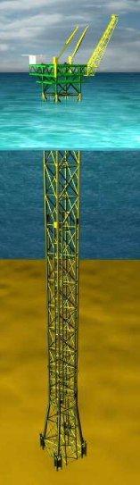 Plataforma Fixa do tipo Torre Complacente