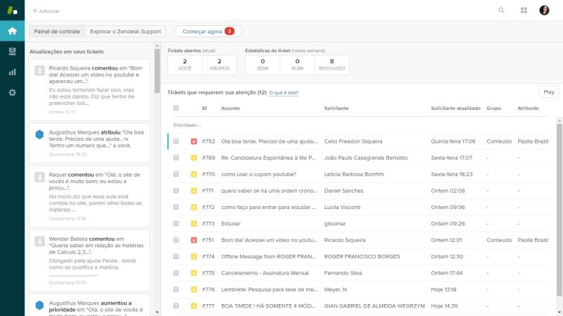 Página inicial da plataforma Zendesk
