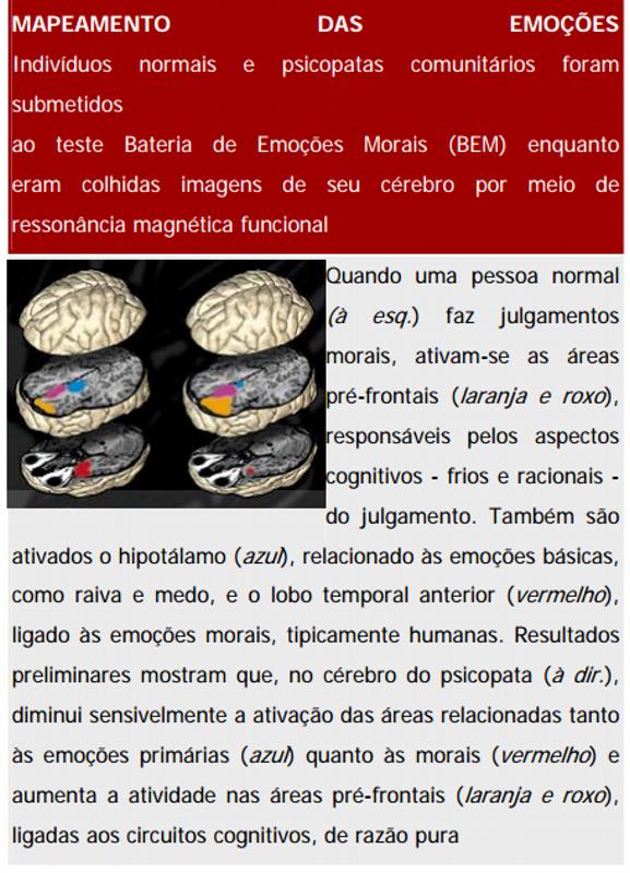 Ressonância Magnética - Mapeamento das Emoções