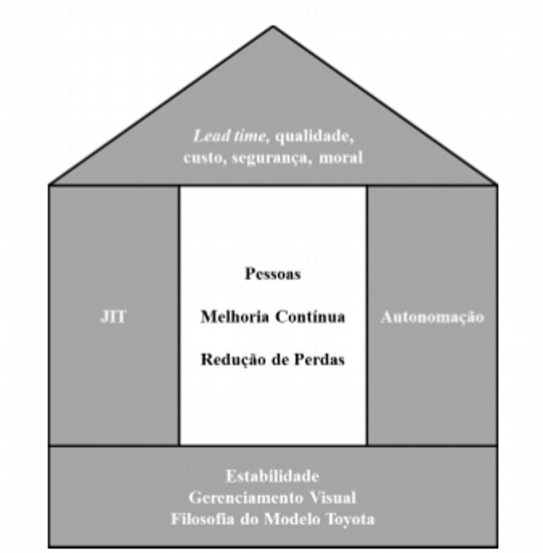 Casa do TPS