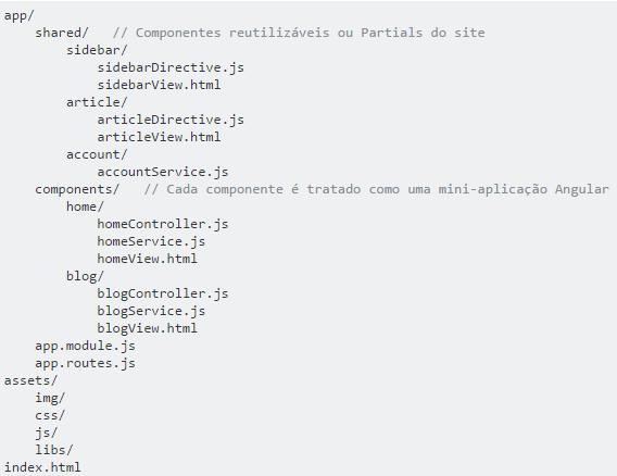 Estrutura AngularJS