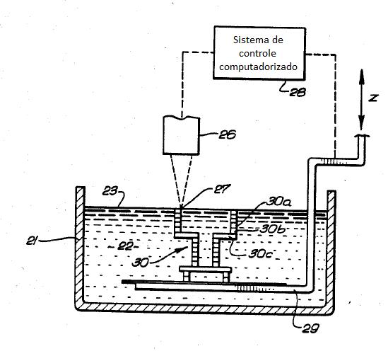 Patente da Estereolitografia