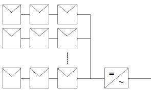 Representação da configuração de Sistema fotovoltaico com inverso central