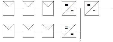 Representação da configuração de Sistema fotovoltaico com inversor 2