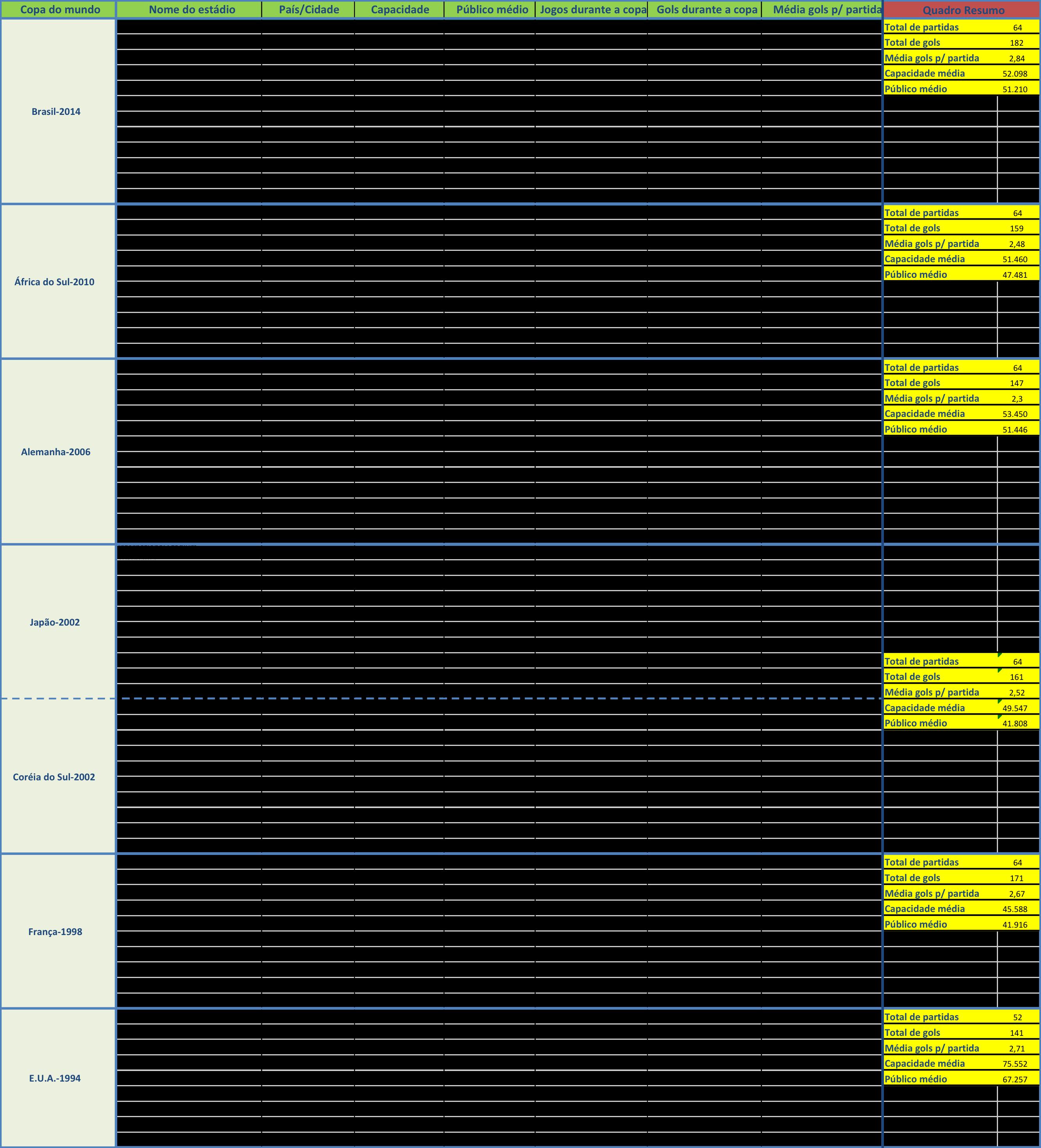 Banco de dados