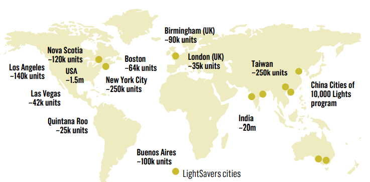 Examples of led street lighting adoption