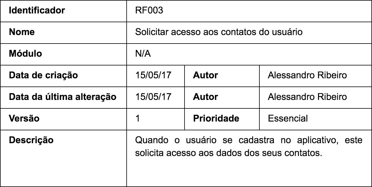 RF003