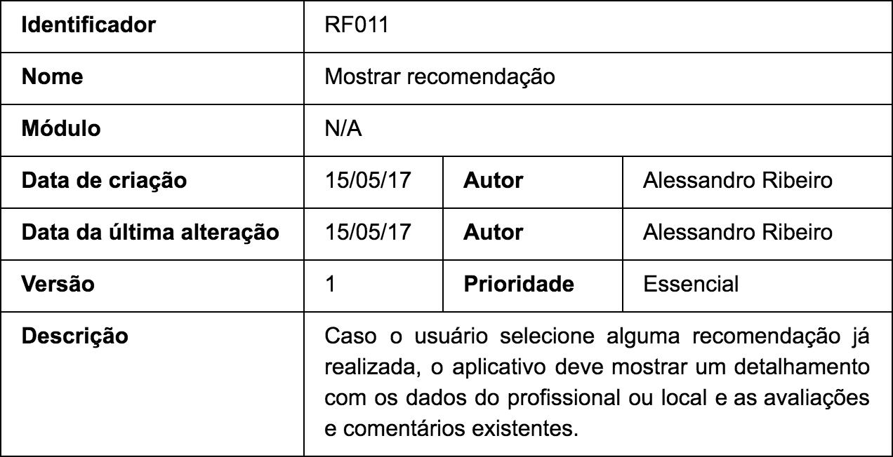RF011
