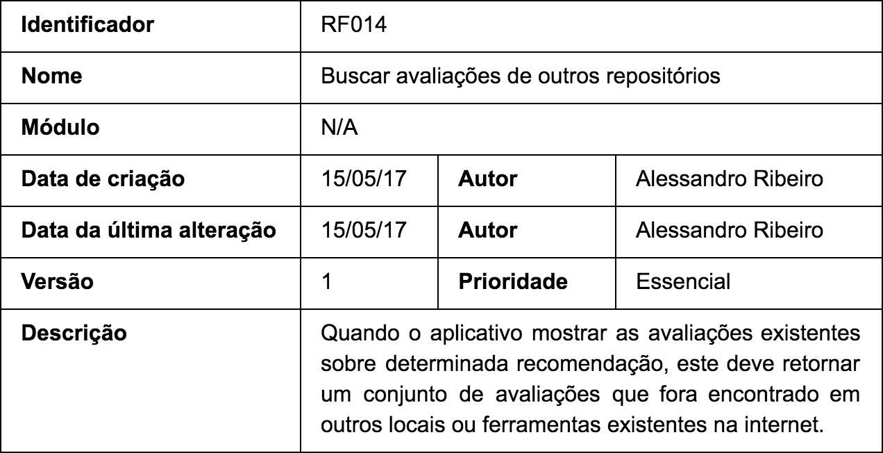 RF014
