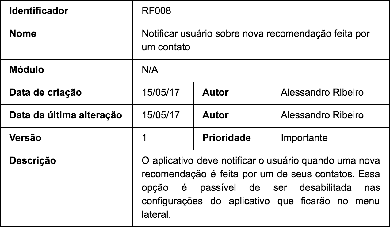 RF008