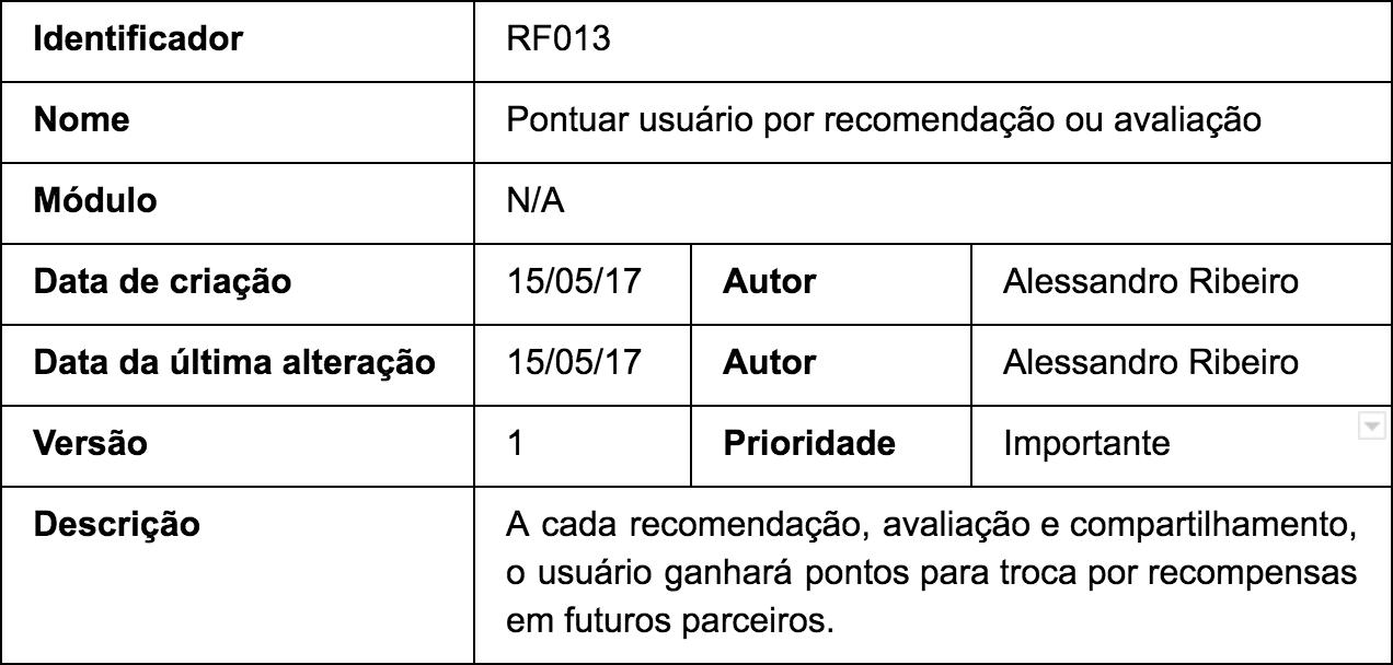 RF013