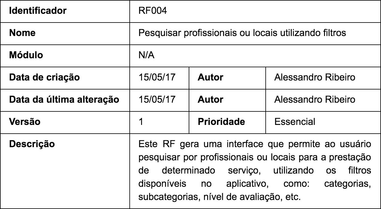 RF004