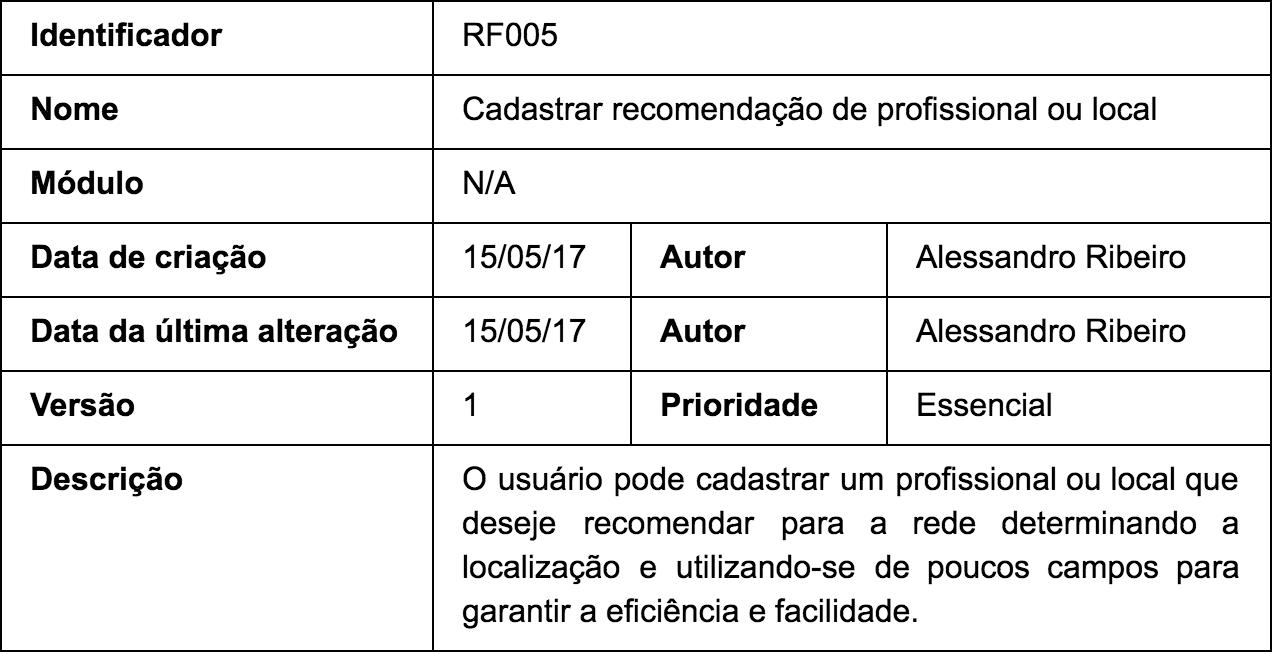 RF005