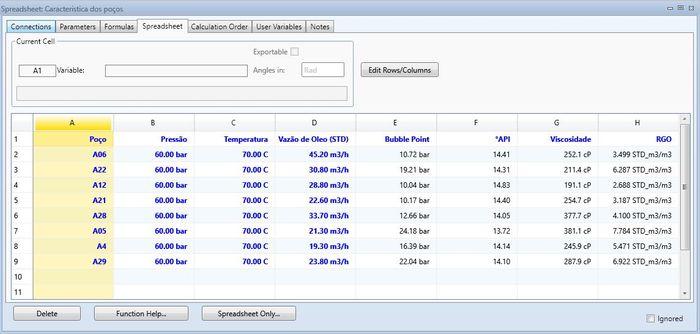Comparação de dados simulados entre poços e com características apresentadas em ensaios de PVT.
