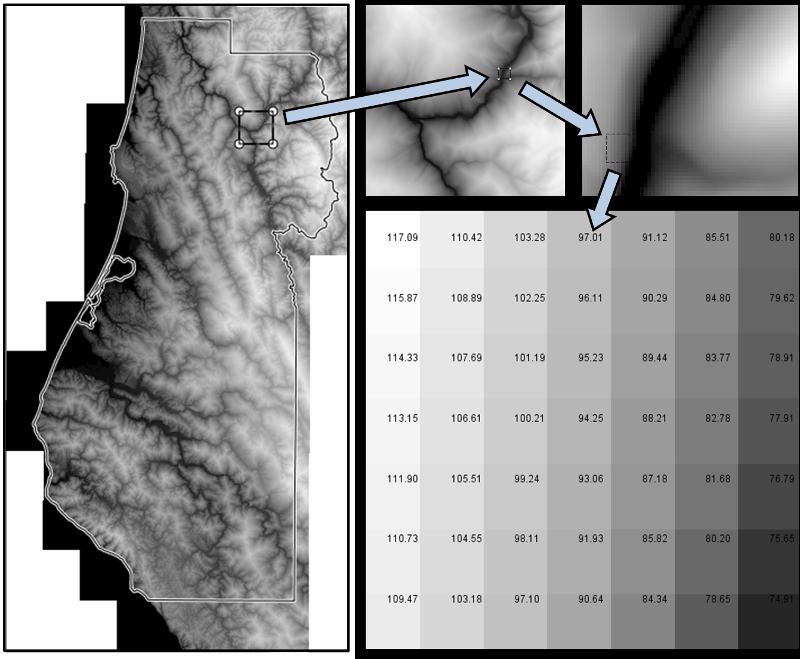 Pixels de um MDE, cada célula contendo um valor de altitude
