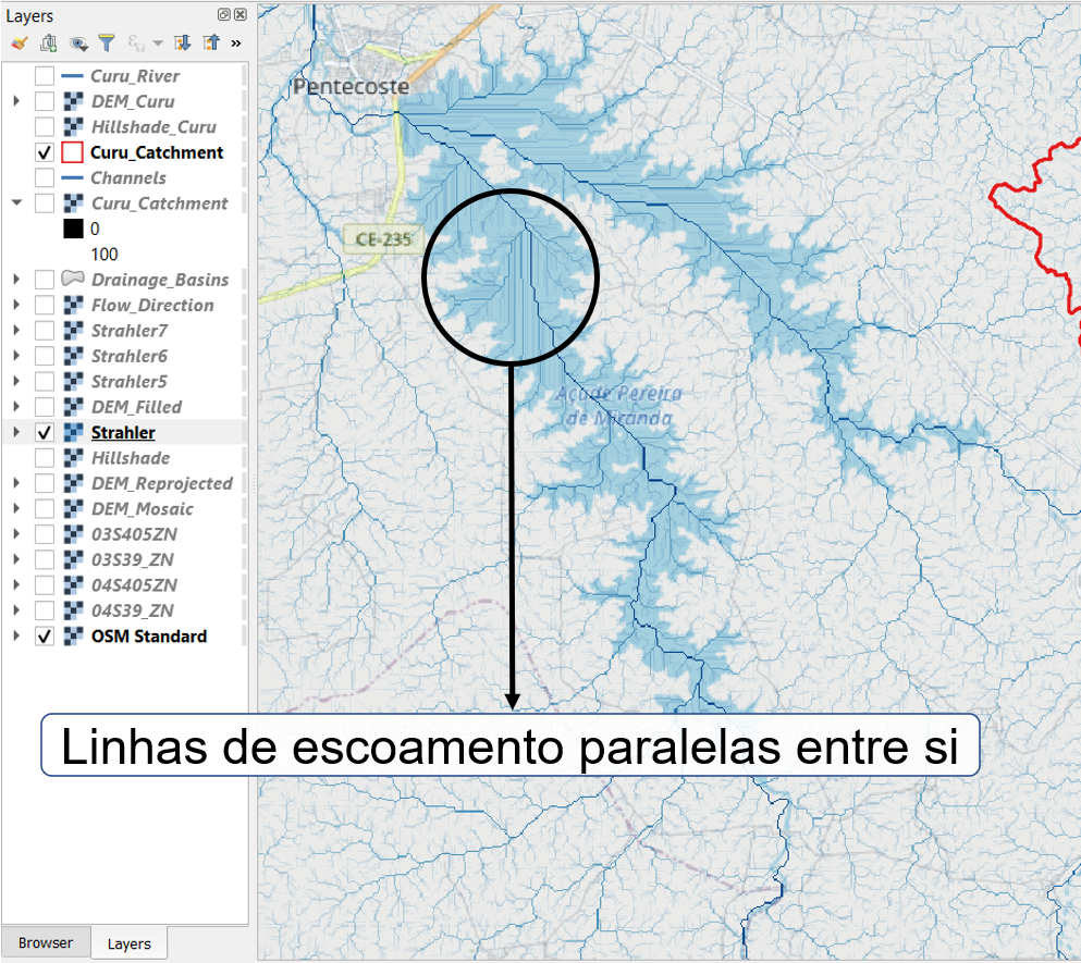 Comportamento das linhas de acumulação de fluxo nas regiões de reservatórios