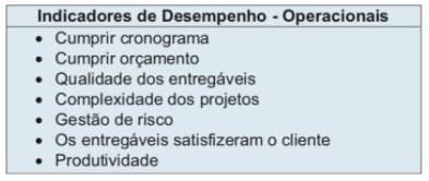 Definição de Indicadores de Desempenho Operacionais