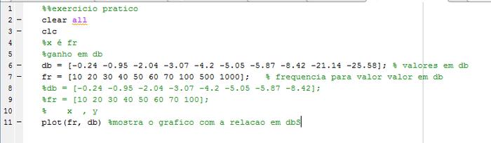 Código para gerar gráfico