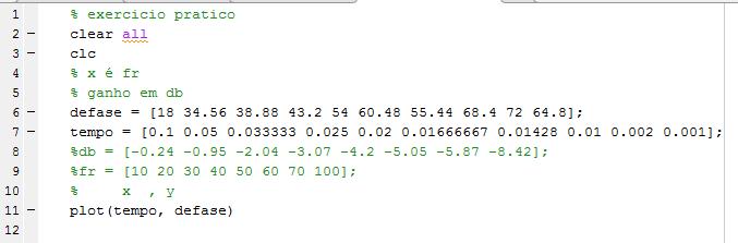 Código defasagem angular