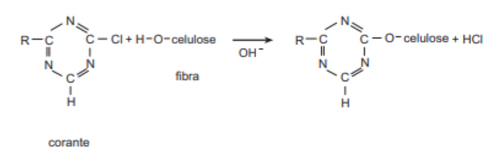 Exemplo da interação covalente entre um corante contendo grupos reativos (triazina) e grupos hidroxila presentes na celulose da fibra de algodão.