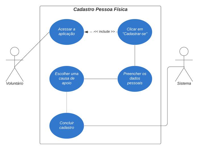 Diagrama Caso de Uso 1