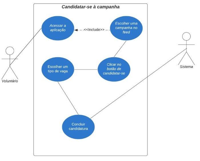 Diagrama de Caso de Uso 4