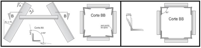 Exemplo de não ortogonalidade de planos em uma torre