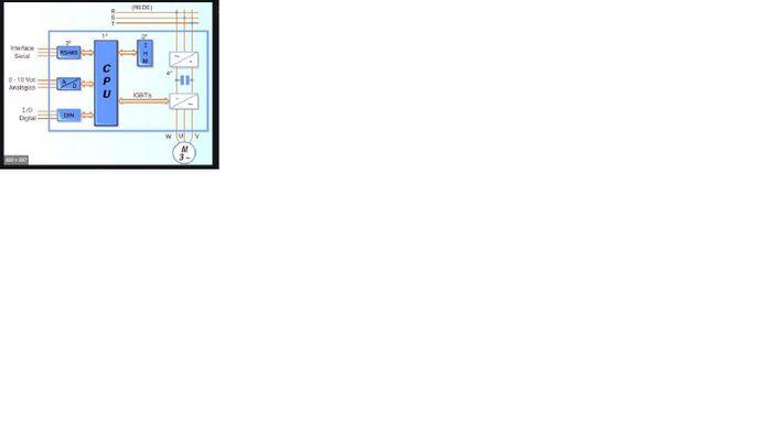 diagrama de blocos do inversor de frequencia
