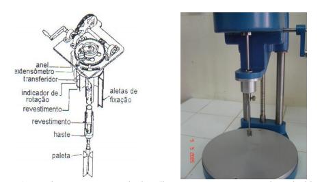 Equipamento para ensaio de palheta no campo e em tamanho reduzido para laboratório, do Laboratório de Ensaios Especiais em Mecânica dos Solos da UFJF