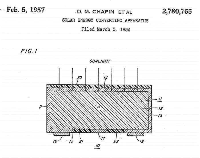 Primeira Célula Solar Patenteada