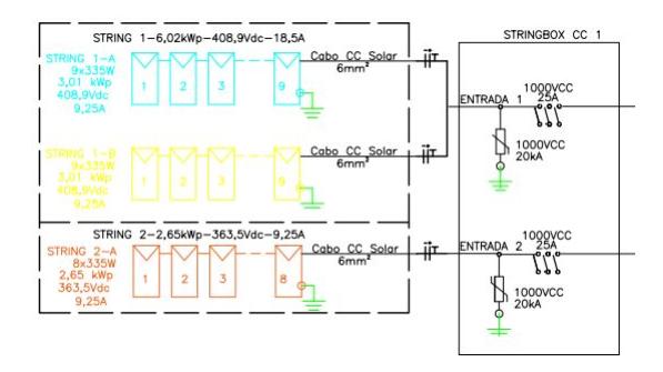 Diagrama Unifilar com associação de módulos mista