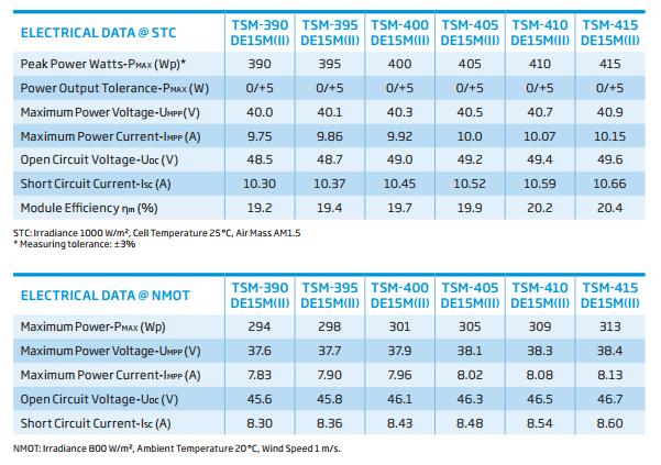 Data Sheet - Trina Solar