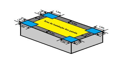 Distanciamento distância mínima de recuo da borda do telhado e a instalação