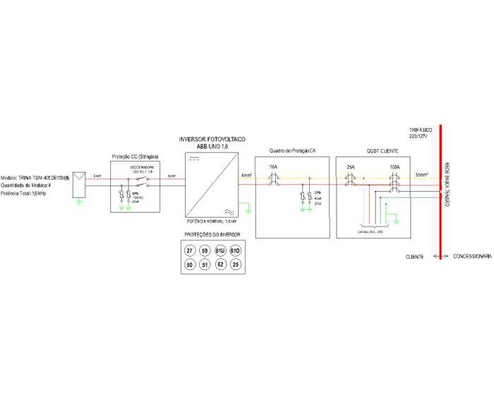 Diagrama Unifilar do Sistema com inversor String ABB/FIMER