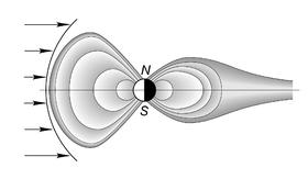 Vento Solar